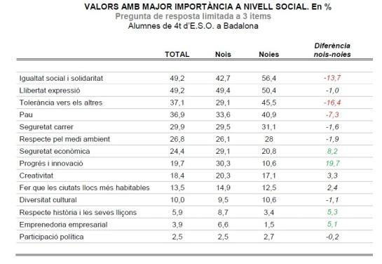 valors_socials